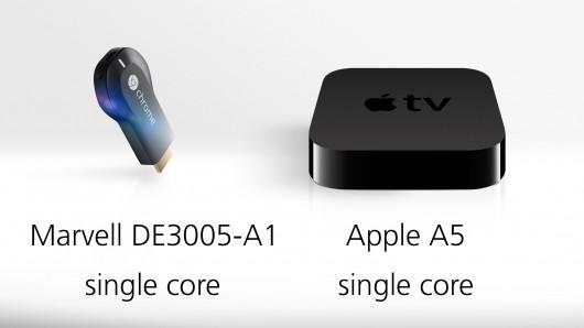 chromecast-vs-apple-tv-1
